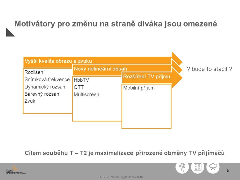 6 Intenzivní celonárodní informační kampaň je klíčová DVB-T2 Televizní digitalizace 2.0-16 Kdy Po zahájení provozu přechodových DVB-T2 sítí Před vypnutím DVB-T a kmitočtovým refarmingem Před kmitočtovým refarmingem přechodových DVB-T2 sítí Proč Důvody přechodu Co DVB-T2 přinese Jistota do budoucnosti Jak Koho se to týká Jak zajistit TV příjem Časování Divák musí průběžně dostávat informace jak řešit nástup T2 a ukončení T vysílání