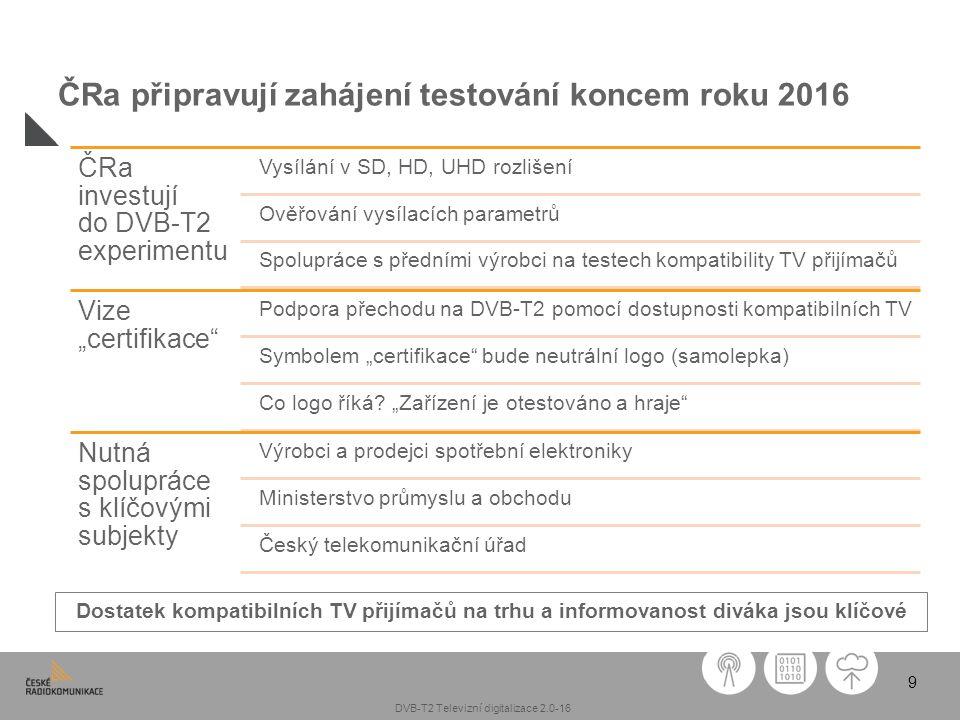 9 ČRa investují do DVB-T2 experimentu Vysílání v SD, HD, UHD rozlišení Ověřování vysílacích parametrů Spolupráce s předními výrobci na testech kompati