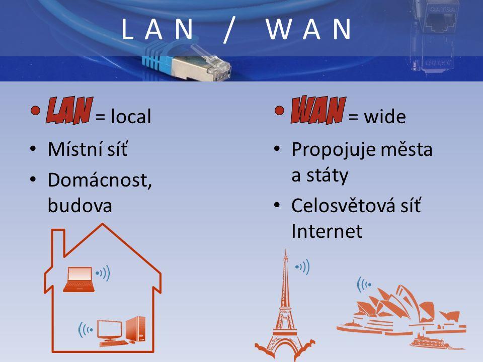 LAN / WAN