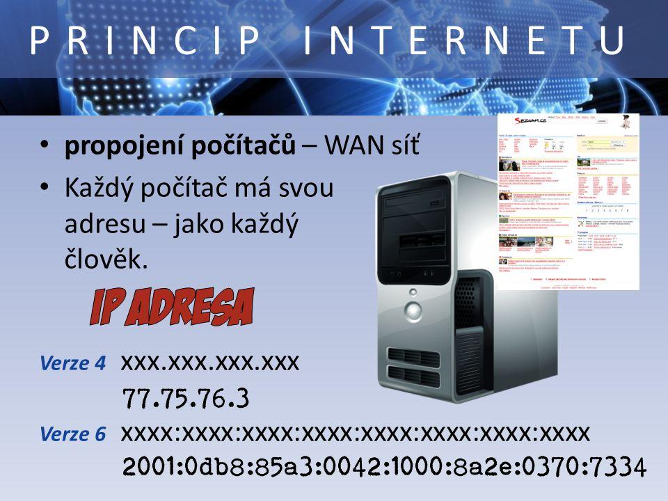 propojení počítačů – WAN síť Každý počítač má svou adresu – jako každý člověk.