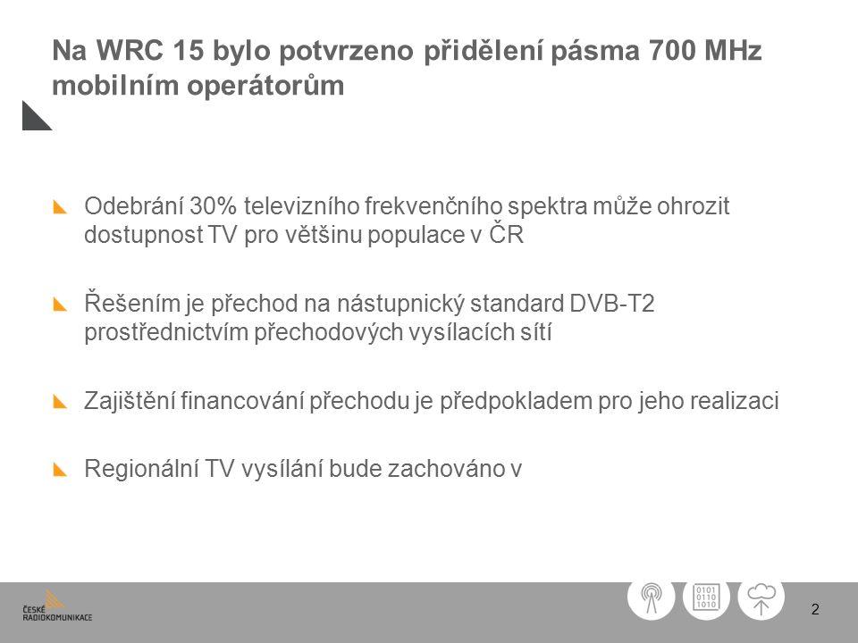2 Na WRC 15 bylo potvrzeno přidělení pásma 700 MHz mobilním operátorům Odebrání 30% televizního frekvenčního spektra může ohrozit dostupnost TV pro většinu populace v ČR Řešením je přechod na nástupnický standard DVB-T2 prostřednictvím přechodových vysílacích sítí Zajištění financování přechodu je předpokladem pro jeho realizaci Regionální TV vysílání bude zachováno v