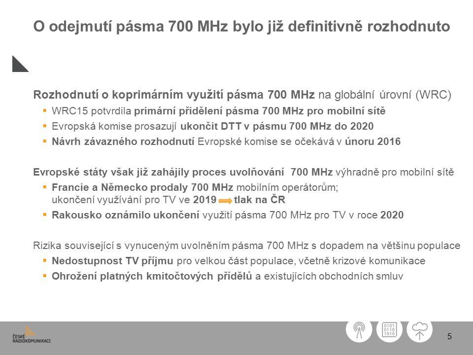 5 Rozhodnutí o koprimárním využití pásma 700 MHz na globální úrovní (WRC)  WRC15 potvrdila primární přidělení pásma 700 MHz pro mobilní sítě  Evropská komise prosazují ukončit DTT v pásmu 700 MHz do 2020  Návrh závazného rozhodnutí Evropské komise se očekává v únoru 2016 Evropské státy však již zahájily proces uvolňování 700 MHz výhradně pro mobilní sítě  Francie a Německo prodaly 700 MHz mobilním operátorům; ukončení využívání pro TV ve 2019 tlak na ČR  Rakousko oznámilo ukončení využití pásma 700 MHz pro TV v roce 2020 Rizika související s vynuceným uvolněním pásma 700 MHz s dopadem na většinu populace  Nedostupnost TV příjmu pro velkou část populace, včetně krizové komunikace  Ohrožení platných kmitočtových přídělů a existujících obchodních smluv O odejmutí pásma 700 MHz bylo již definitivně rozhodnuto