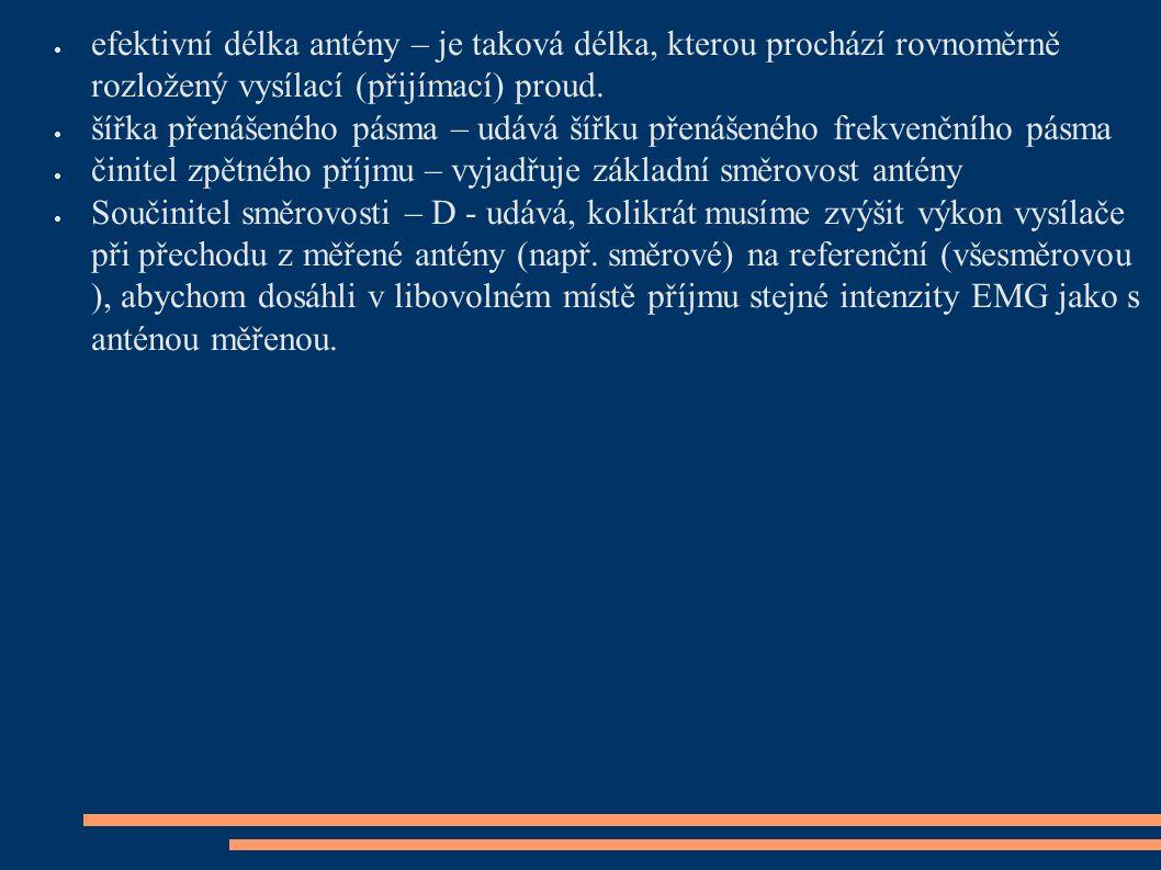 Základní typy antén Známe antény pro DV, SV, KV, VKV.