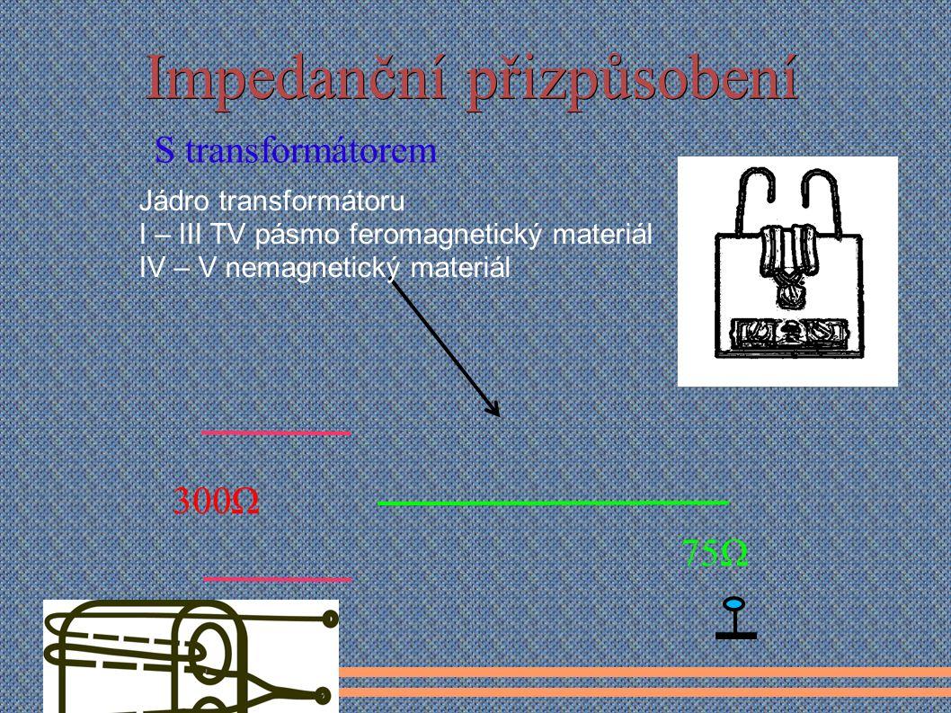 Rozbočovače - slučovače signálu VF transformátor Vstup/ výstup Vstup/ výstup Výstup/ vstup www.hadex.c z