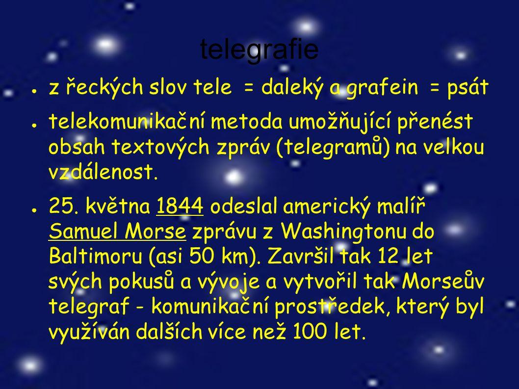 telegrafie ● z řeckých slov tele = daleký a grafein = psát ● telekomunikační metoda umožňující přenést obsah textových zpráv (telegramů) na velkou vzdálenost.