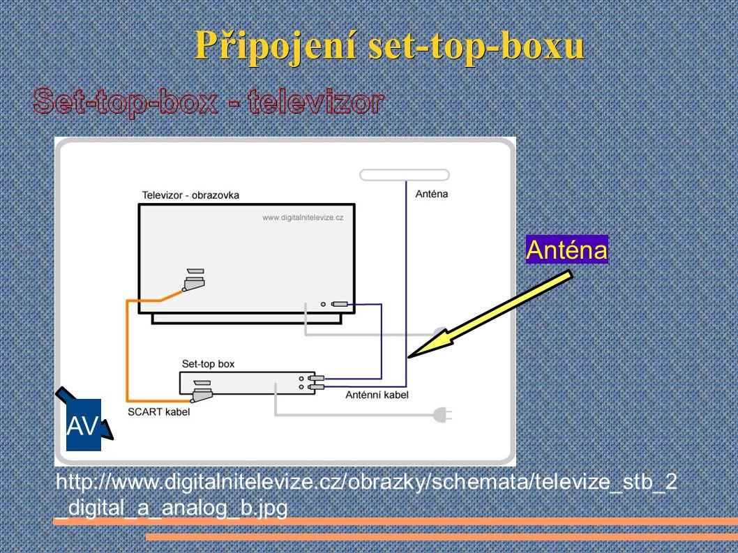 http://www.digitalnitelevize.cz/obrazky/schemata/televize_stb_2 _digital_a_analog_b.jpg Anténa AV
