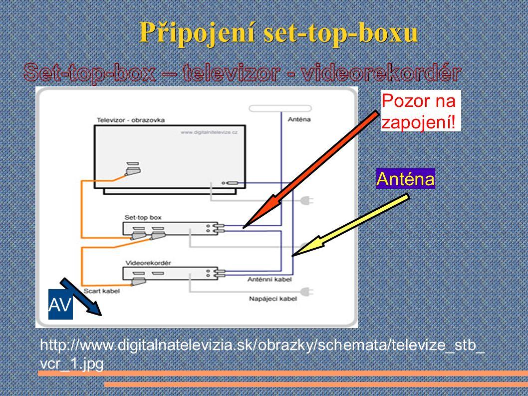 http://www.digitalnatelevizia.sk/obrazky/schemata/televize_stb_ vcr_1.jpg Anténa AV Pozor na zapojení!