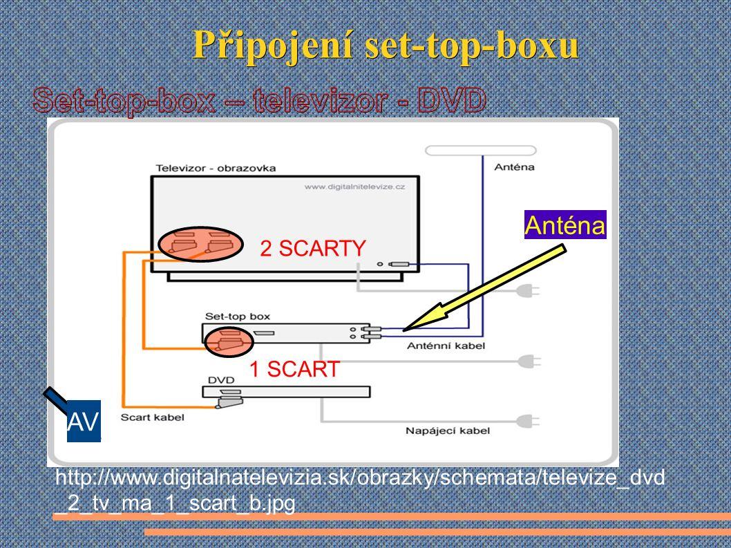 http://www.digitalnatelevizia.sk/obrazky/schemata/televize_dvd _2_tv_ma_1_scart_b.jpg Anténa AV 1 SCART 2 SCARTY