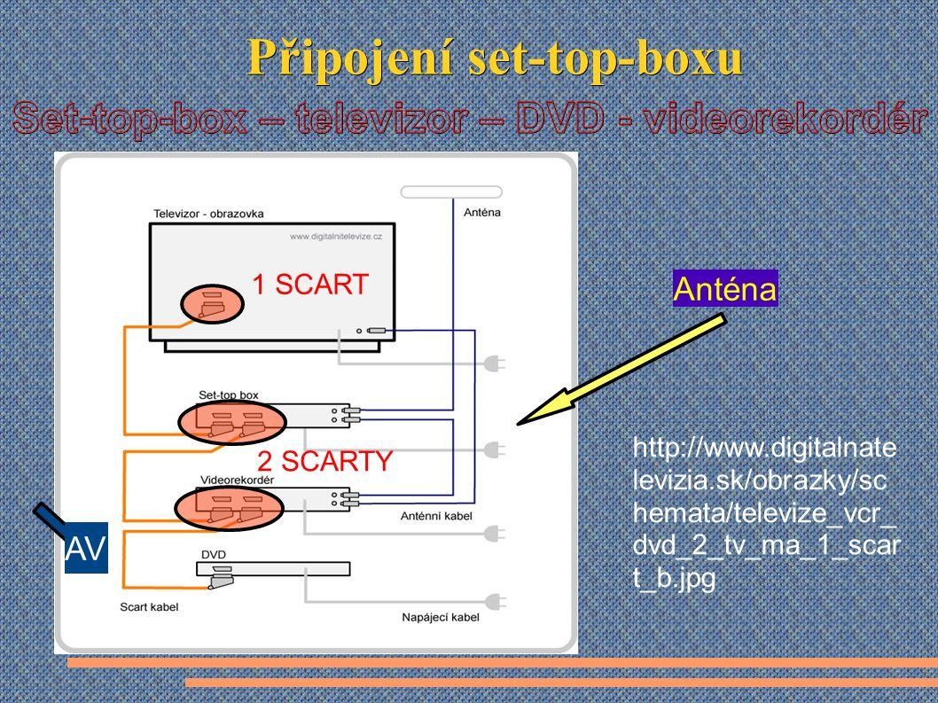 http://www.digitalnate levizia.sk/obrazky/sc hemata/televize_vcr_ dvd_2_tv_ma_1_scar t_b.jpg Anténa AV 1 SCART 2 SCARTY
