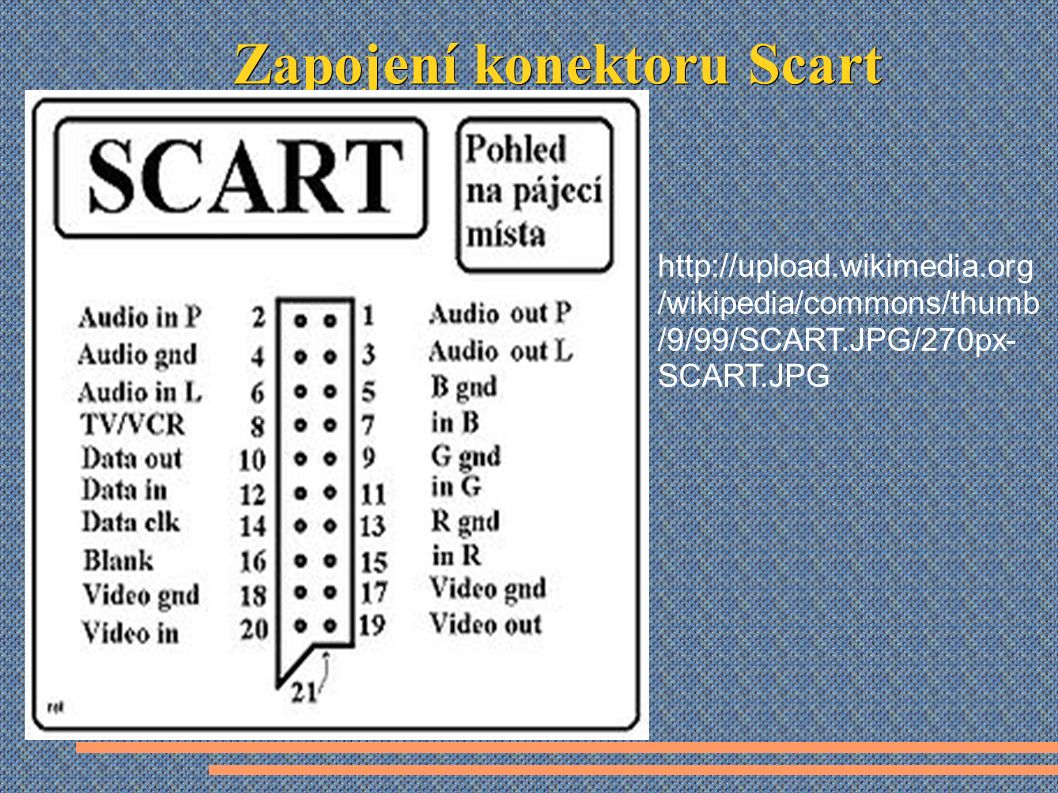 http://upload.wikimedia.org /wikipedia/commons/thumb /9/99/SCART.JPG/270px- SCART.JPG