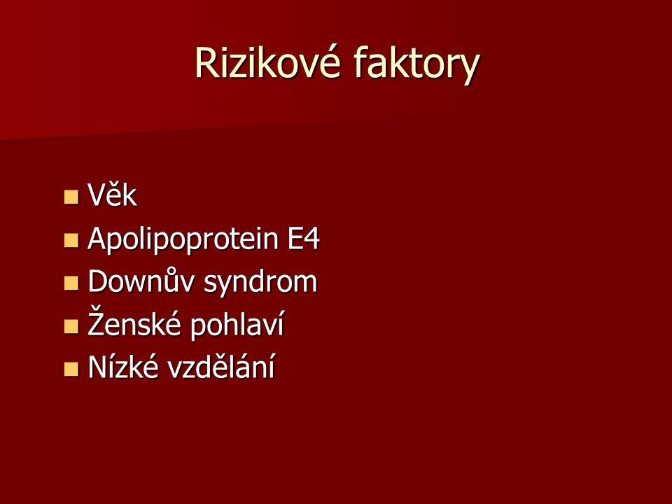 Rizikové faktory Věk Věk Apolipoprotein E4 Apolipoprotein E4 Downův syndrom Downův syndrom Ženské pohlaví Ženské pohlaví Nízké vzdělání Nízké vzdělání