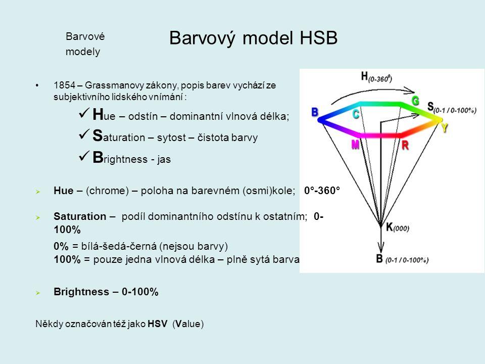 1854 – Grassmanovy zákony, popis barev vychází ze subjektivního lidského vnímání : H ue – odstín – dominantní vlnová délka; S aturation – sytost – čis