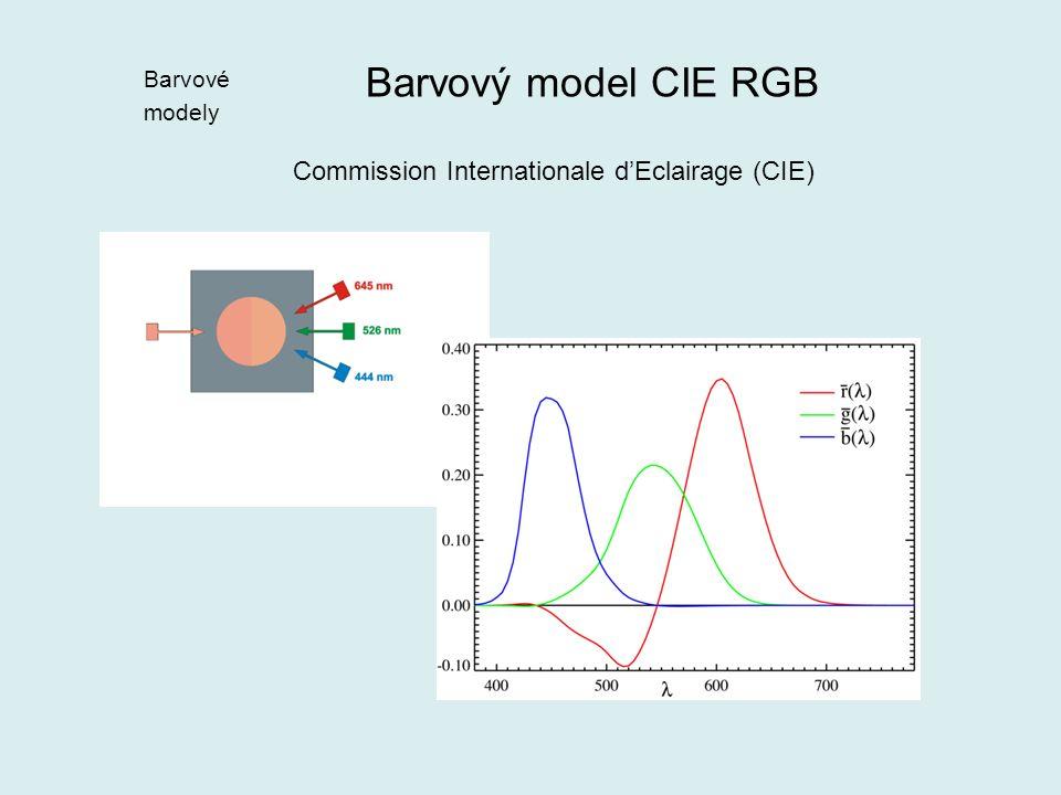 Commission Internationale d'Eclairage (CIE) Barvové modely Barvový model CIE RGB