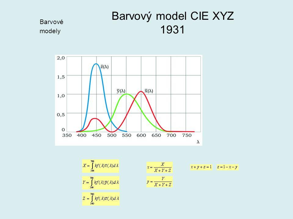 Barvový model CIE XYZ 1931 Barvové modely