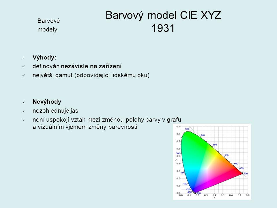 Barvový model CIE XYZ 1931 Barvové modely Výhody: definován nezávisle na zařízení největší gamut (odpovídající lidskému oku) Nevýhody nezohledňuje jas není uspokojí vztah mezi změnou polohy barvy v grafu a vizuálním vjemem změny barevnosti