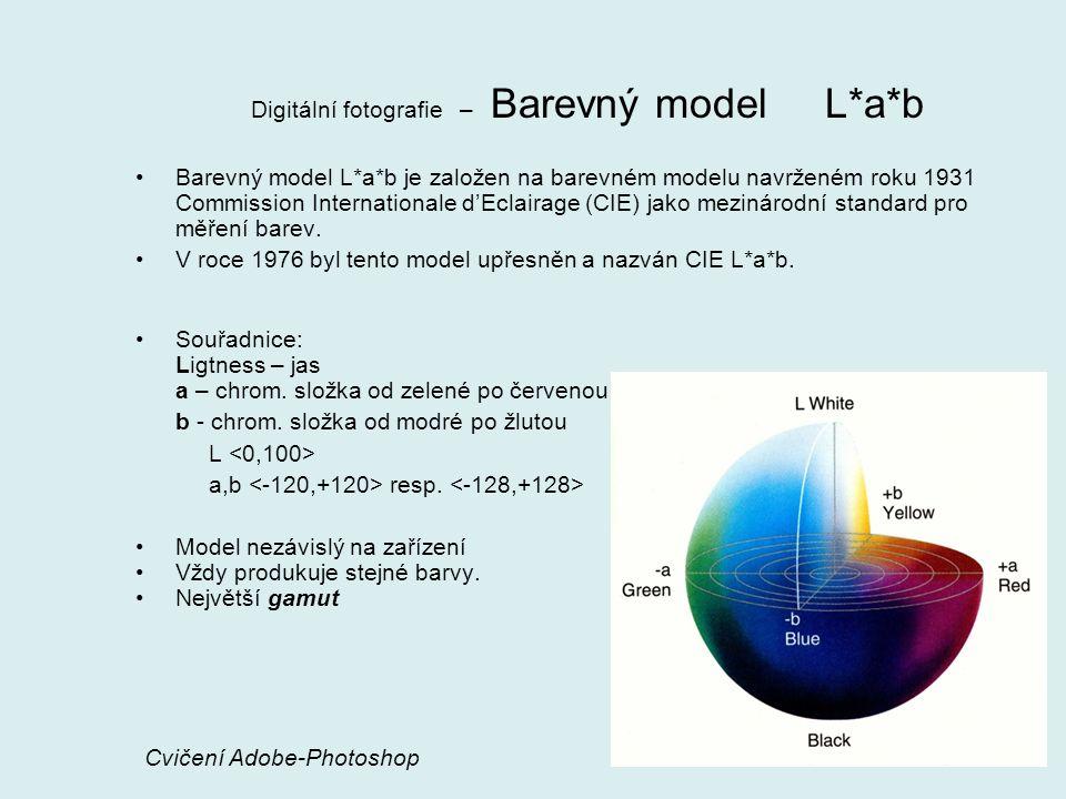 Barevný model L*a*b je založen na barevném modelu navrženém roku 1931 Commission Internationale d'Eclairage (CIE) jako mezinárodní standard pro měření