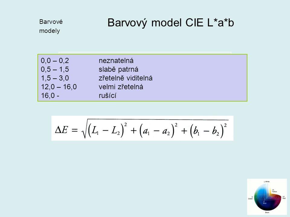 Barevná odchylka Barvový model CIE L*a*b Barvové modely 0,0 – 0,2neznatelná 0,5 – 1,5slabě patrná 1,5 – 3,0zřetelně viditelná 12,0 – 16,0velmi zřeteln