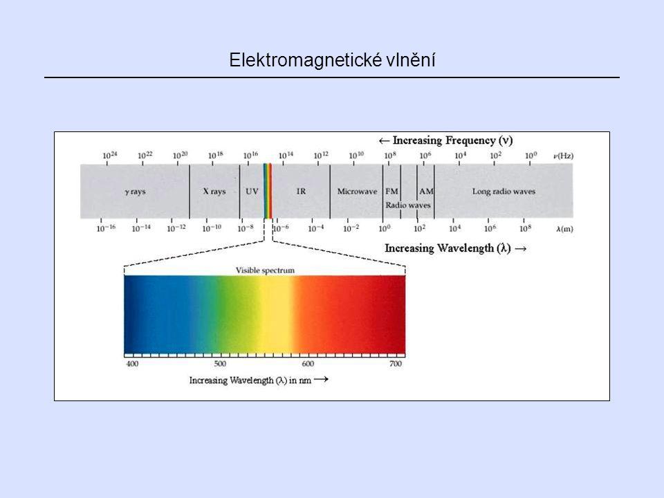 Digitální fotografie – Barva Světlo = elektromagnetické záření má vlnový charakter => je možné definovat jeho vlnovou délku λ.