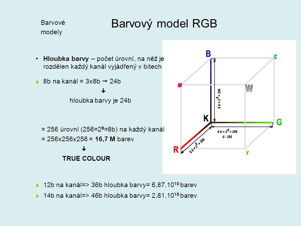 Tři kanály – subtraktivní barvy C yan M agenta Y ellow Subtraktivní míchání odečítání barevných světel od bílé C=W-R M=W-G Y=W-B V praxi: Pouze barevná fotografie (reálná barviva / inkousty CMY nejsou schopny vytvořit hlubokou neutrální černou) Barvové modely Barvový model CMY