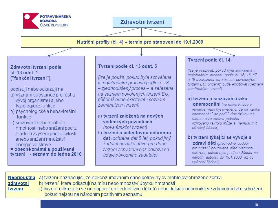 10 Zdravotní tvrzení podle čl. 13 odst. 1 (