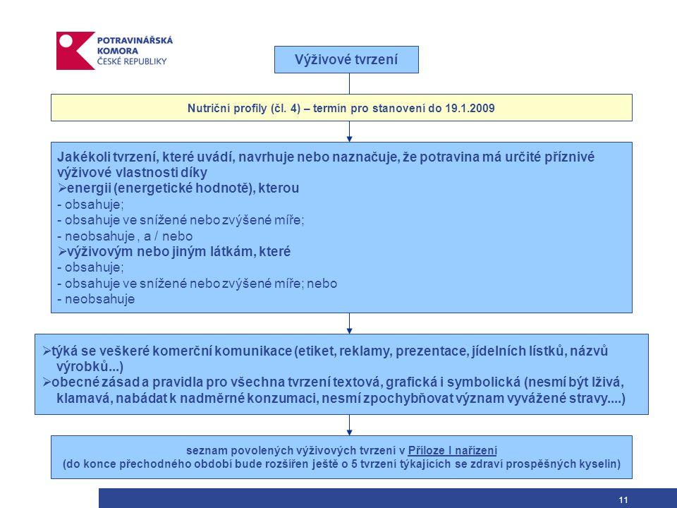 11 Výživové tvrzení Nutriční profily (čl. 4) – termín pro stanovení do 19.1.2009 Jakékoli tvrzení, které uvádí, navrhuje nebo naznačuje, že potravina