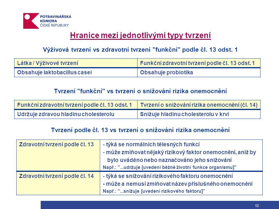 12 Hranice mezi jednotlivými typy tvrzení Výživová tvrzení vs zdravotní tvrzení funkční podle čl.