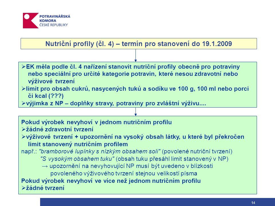 14 Nutriční profily (čl. 4) – termín pro stanovení do 19.1.2009  EK měla podle čl. 4 nařízení stanovit nutriční profily obecně pro potraviny nebo spe