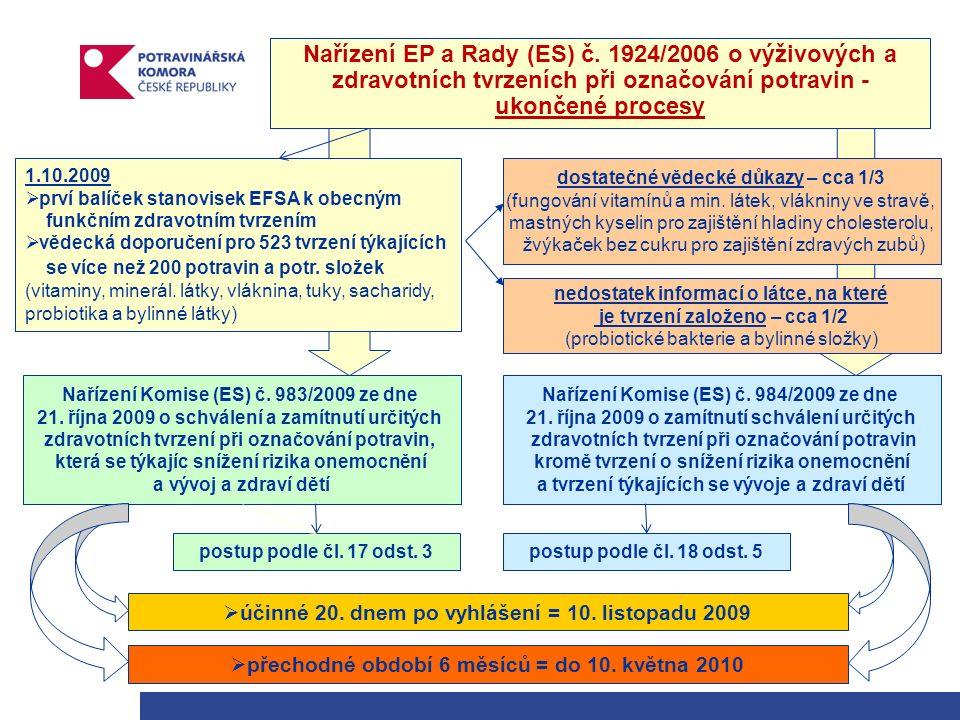 Nařízení Komise (ES) č. 983/2009 ze dne 21. října 2009 o schválení a zamítnutí určitých zdravotních tvrzení při označování potravin, která se týkajíc
