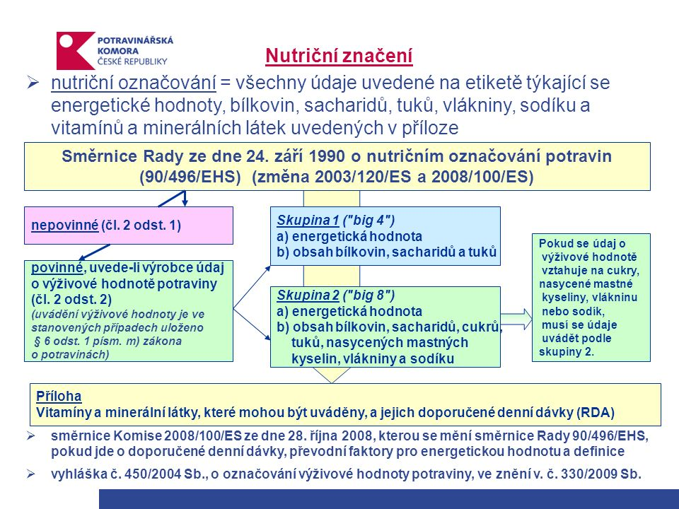 Nutriční značení  nutriční označování = všechny údaje uvedené na etiketě týkající se energetické hodnoty, bílkovin, sacharidů, tuků, vlákniny, sodíku a vitamínů a minerálních látek uvedených v příloze  směrnice Komise 2008/100/ES ze dne 28.