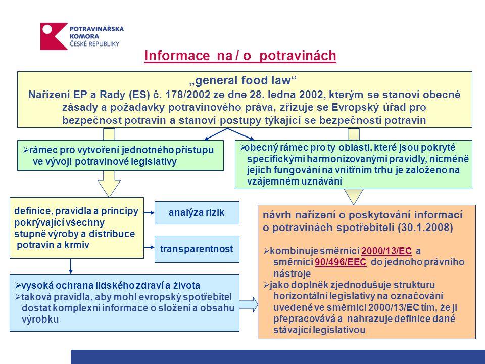 """Informace na / o potravinách """"general food law Nařízení EP a Rady (ES) č."""