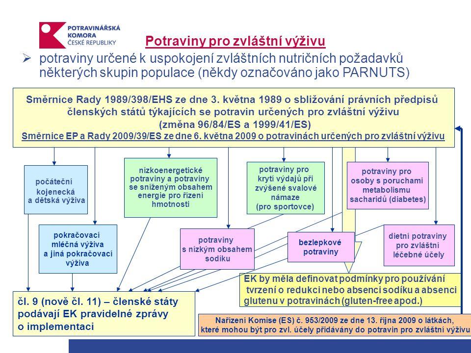 Potraviny pro zvláštní výživu  potraviny určené k uspokojení zvláštních nutričních požadavků některých skupin populace (někdy označováno jako PARNUTS) Směrnice Rady 1989/398/EHS ze dne 3.