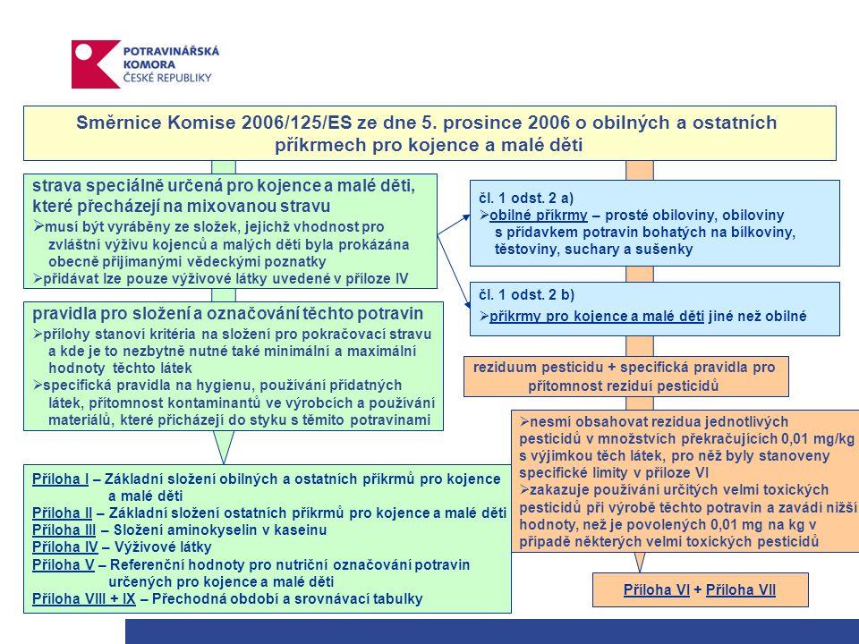 Směrnice Komise 2006/125/ES ze dne 5.