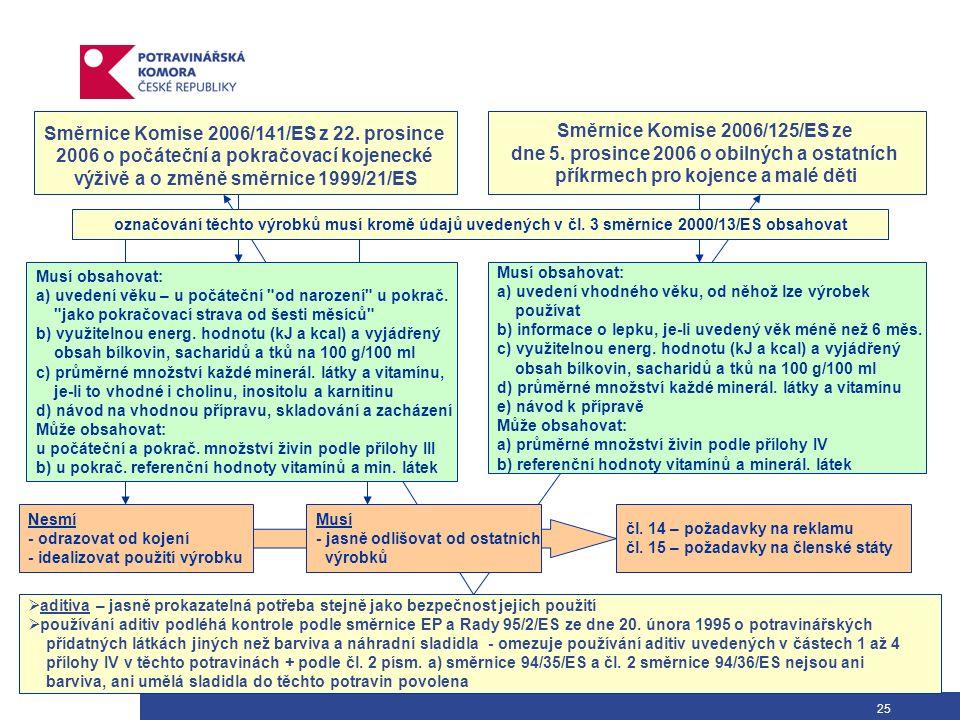 25 Směrnice Komise 2006/125/ES ze dne 5. prosince 2006 o obilných a ostatních příkrmech pro kojence a malé děti Směrnice Komise 2006/141/ES z 22. pros