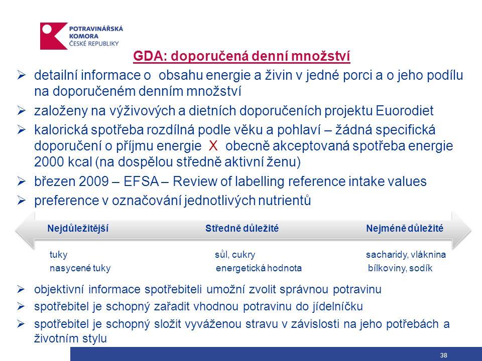 38 GDA: doporučená denní množství  detailní informace o obsahu energie a živin v jedné porci a o jeho podílu na doporučeném denním množství  založeny na výživových a dietních doporučeních projektu Euorodiet  kalorická spotřeba rozdílná podle věku a pohlaví – žádná specifická doporučení o příjmu energie X obecně akceptovaná spotřeba energie 2000 kcal (na dospělou středně aktivní ženu)  březen 2009 – EFSA – Review of labelling reference intake values  preference v označování jednotlivých nutrientů tuky sůl, cukry sacharidy, vláknina nasycené tuky energetická hodnota bílkoviny, sodík  objektivní informace spotřebiteli umožní zvolit správnou potravinu  spotřebitel je schopný zařadit vhodnou potravinu do jídelníčku  spotřebitel je schopný složit vyváženou stravu v závislosti na jeho potřebách a životním stylu Nejdůležitější Středně důležité Nejméně důležité