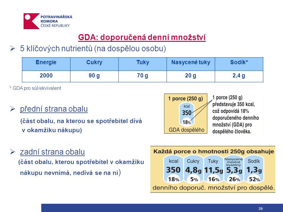 39 GDA: doporučená denní množství  5 klíčových nutrientů (na dospělou osobu) * GDA pro sůl/ekvivalent  přední strana obalu (část obalu, na kterou se spotřebitel dívá v okamžiku nákupu)  zadní strana obalu (část obalu, kterou spotřebitel v okamžiku nákupu nevnímá, nedívá se na ni ) EnergieCukryTukyNasycené tukySodík* 200090 g70 g20 g2,4 g
