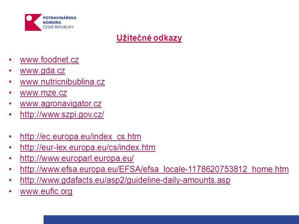 Užitečné odkazy www.foodnet.cz www.gda.cz www.nutricnibublina.cz www.mze.cz www.agronavigator.cz http://www.szpi.gov.cz/ http://ec.europa.eu/index_cs.htm http://eur-lex.europa.eu/cs/index.htm http://www.europarl.europa.eu/ http://www.efsa.europa.eu/EFSA/efsa_locale-1178620753812_home.htm http://www.gdafacts.eu/asp2/guideline-daily-amounts.asp www.eufic.org