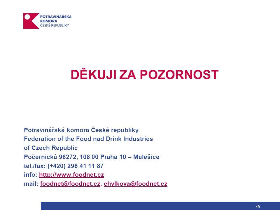 49 DĚKUJI ZA POZORNOST Potravinářská komora České republiky Federation of the Food nad Drink Industries of Czech Republic Počernická 96272, 108 00 Praha 10 – Malešice tel./fax: (+420) 296 41 11 87 info: http://www.foodnet.czhttp://www.foodnet.cz mail: foodnet@foodnet.cz, chylkova@foodnet.czfoodnet@foodnet.czchylkova@foodnet.cz