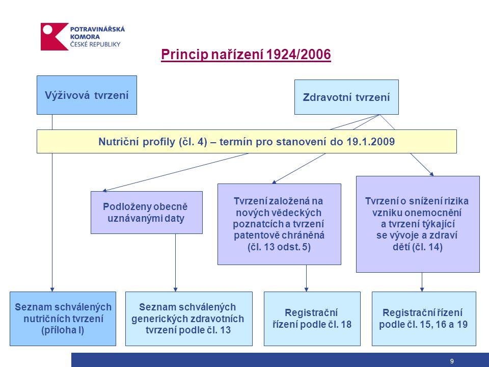 9 Princip nařízení 1924/2006 Výživová tvrzení Zdravotní tvrzení Nutriční profily (čl. 4) – termín pro stanovení do 19.1.2009 Seznam schválených nutrič