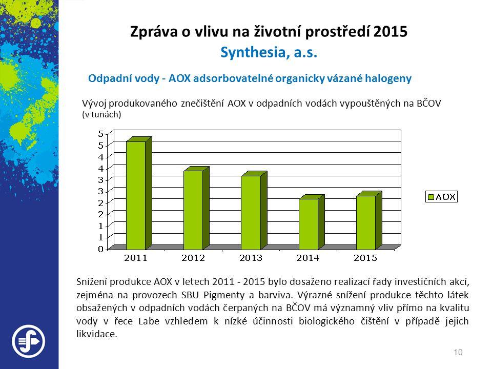 Odpadní vody - AOX adsorbovatelné organicky vázané halogeny Vývoj produkovaného znečištění AOX v odpadních vodách vypouštěných na BČOV (v tunách) Snížení produkce AOX v letech 2011 - 2015 bylo dosaženo realizací řady investičních akcí, zejména na provozech SBU Pigmenty a barviva.