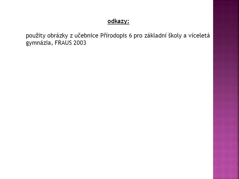 odkazy: použity obrázky z učebnice Přírodopis 6 pro základní školy a víceletá gymnázia, FRAUS 2003
