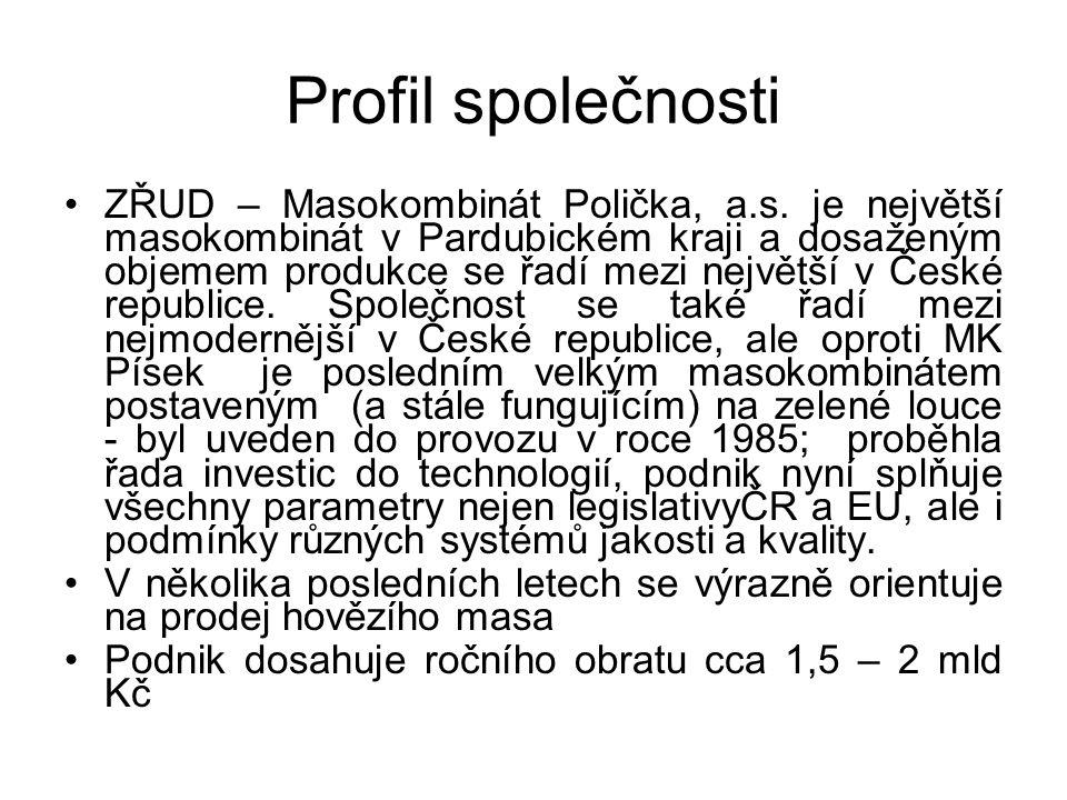 Profil společnosti ZŘUD – Masokombinát Polička, a.s.