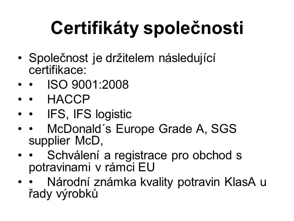 Certifikáty společnosti Společnost je držitelem následující certifikace: ISO 9001:2008 HACCP IFS, IFS logistic McDonald´s Europe Grade A, SGS supplier McD, Schválení a registrace pro obchod s potravinami v rámci EU Národní známka kvality potravin KlasA u řady výrobků