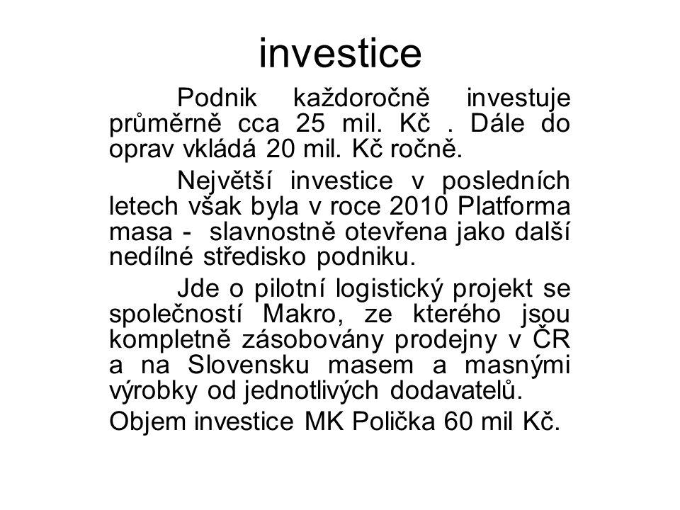 investice Podnik každoročně investuje průměrně cca 25 mil.