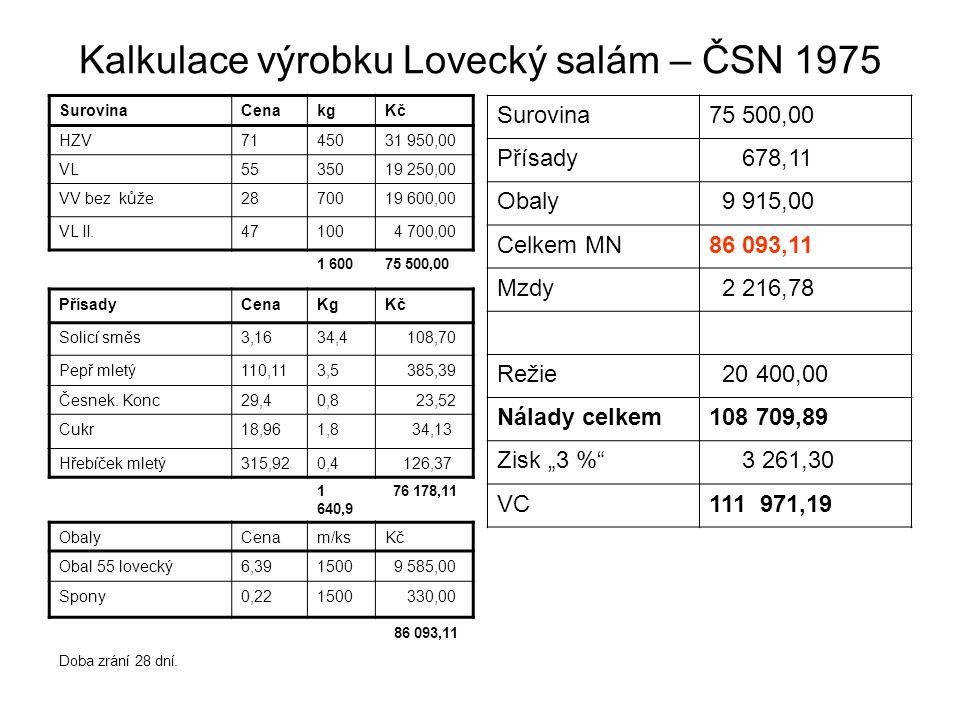 Kalkulace výrobku Lovecký salám – ČSN 1975 SurovinaCenakgKč HZV7145031 950,00 VL5535019 250,00 VV bez kůže2870019 600,00 VL II.47100 4 700,00 1 60075 500,00 PřísadyCenaKgKč Solicí směs3,1634,4 108,70 Pepř mletý110,113,5 385,39 Česnek.