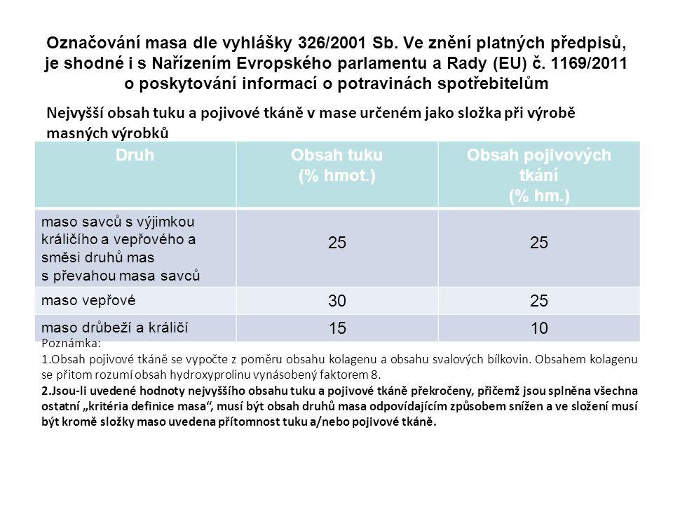 Označování masa dle vyhlášky 326/2001 Sb.