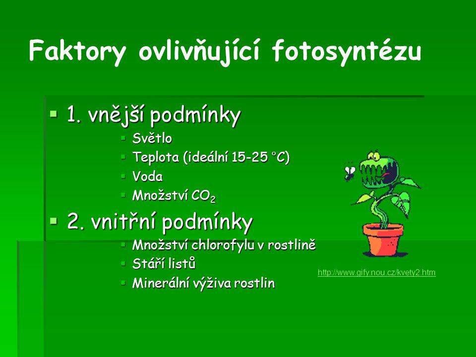 Faktory ovlivňující fotosyntézu  1.