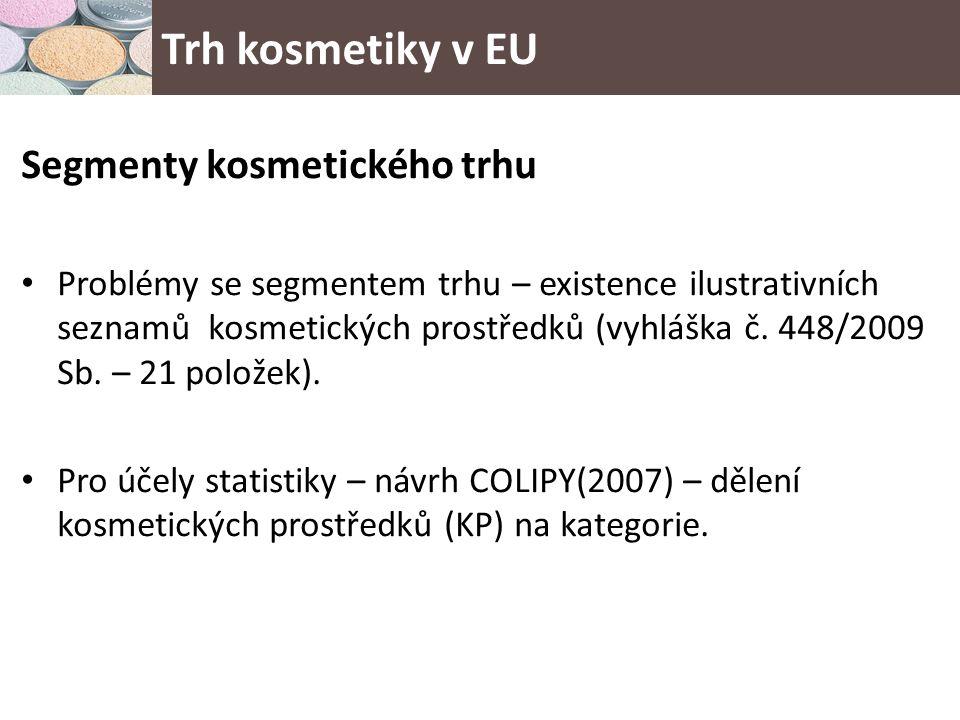 Segmenty kosmetického trhu v EU Problémy se segmentem trhu – existence ilustrativních seznamů kosmetických prostředků (vyhláška č.