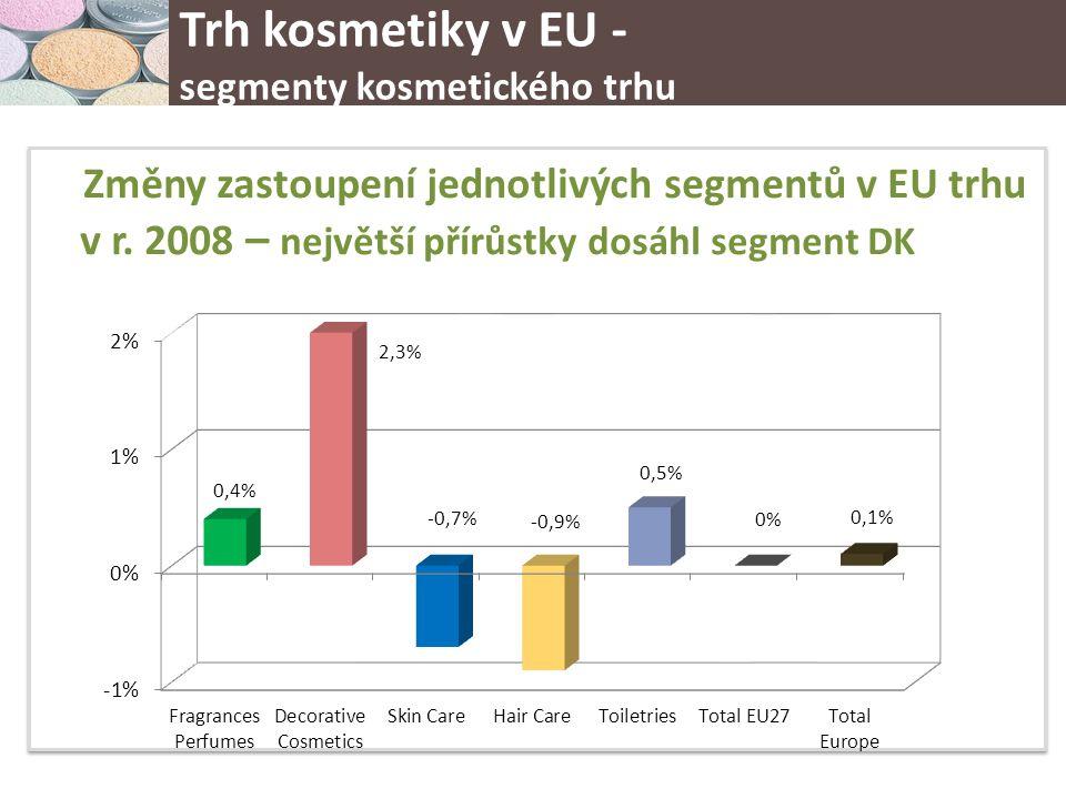 Změny zastoupení jednotlivých segmentů v EU trhu v r.
