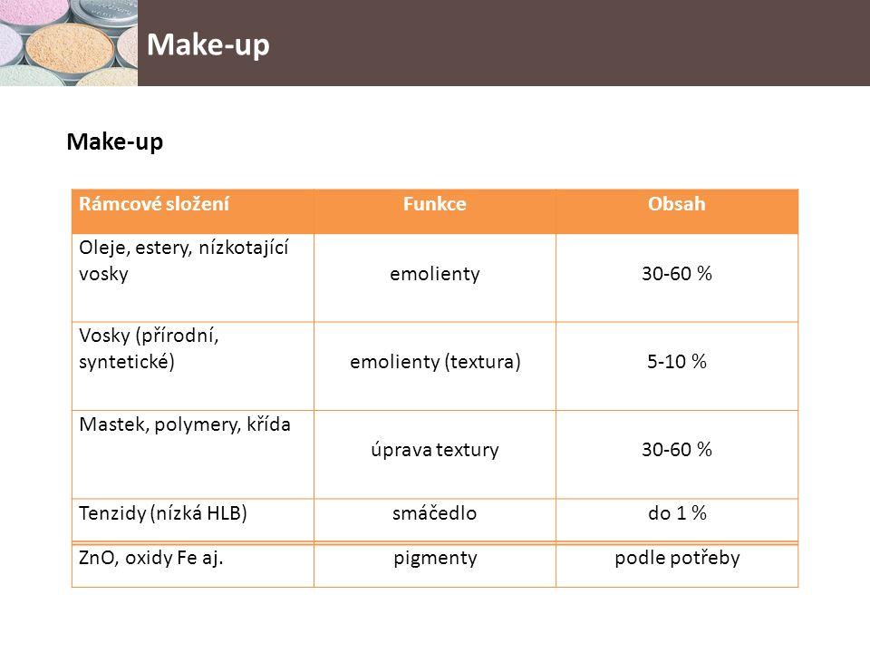 Rámcové složeníFunkceObsah Oleje, estery, nízkotající voskyemolienty30-60 % Vosky (přírodní, syntetické)emolienty (textura)5-10 % Mastek, polymery, křída úprava textury30-60 % Tenzidy (nízká HLB)smáčedlodo 1 % ZnO, oxidy Fe aj.pigmentypodle potřeby Make-up