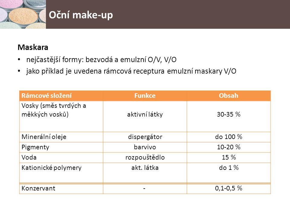 Maskara nejčastější formy: bezvodá a emulzní O/V, V/O jako příklad je uvedena rámcová receptura emulzní maskary V/O Rámcové složeníFunkceObsah Vosky (směs tvrdých a měkkých vosků)aktivní látky30-35 % Minerální olejedispergátordo 100 % Pigmentybarvivo10-20 % Vodarozpouštědlo15 % Kationické polymeryakt.